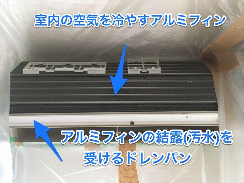 エアコン内部の構造を解説