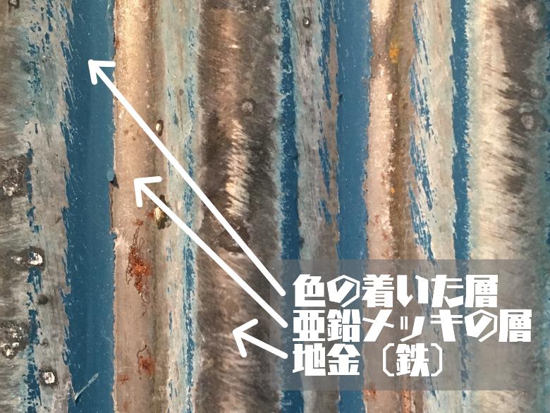 トタンの波板の3層構造を解説