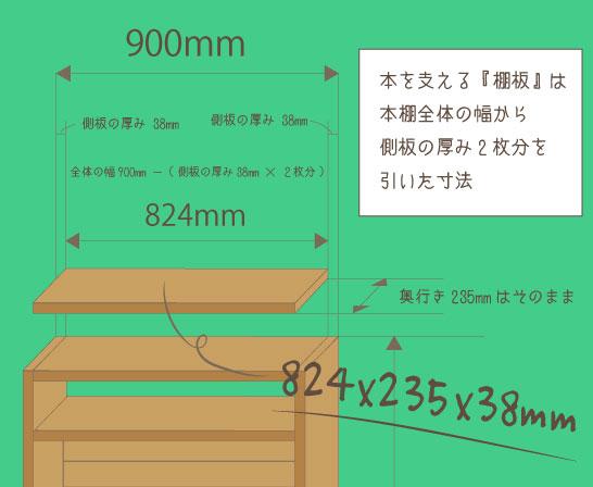 DIYで作る本棚の棚板の寸法を決めるときの解説