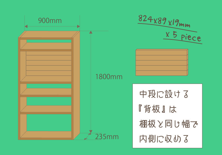 DIY本棚背板