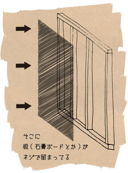 DIYで必要な壁の図解3