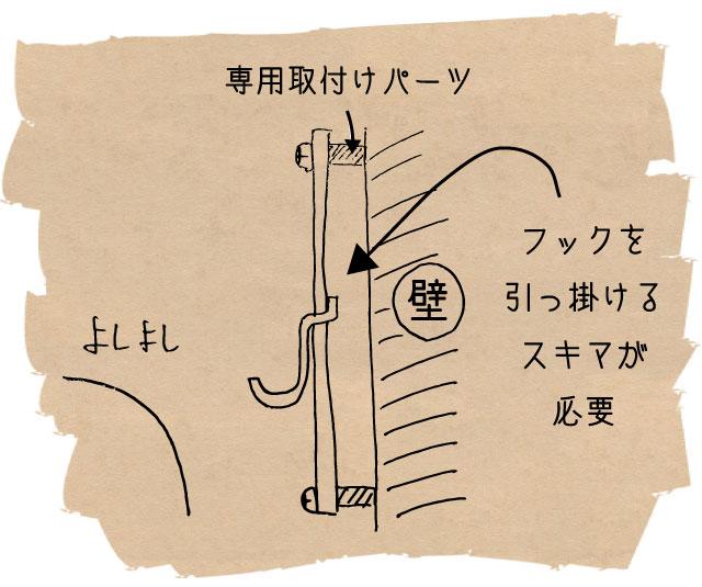 DIYで有孔ボードフックを付ける図解2