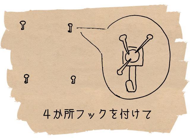 DIYで100均のワイヤーメッシュを付ける図解1