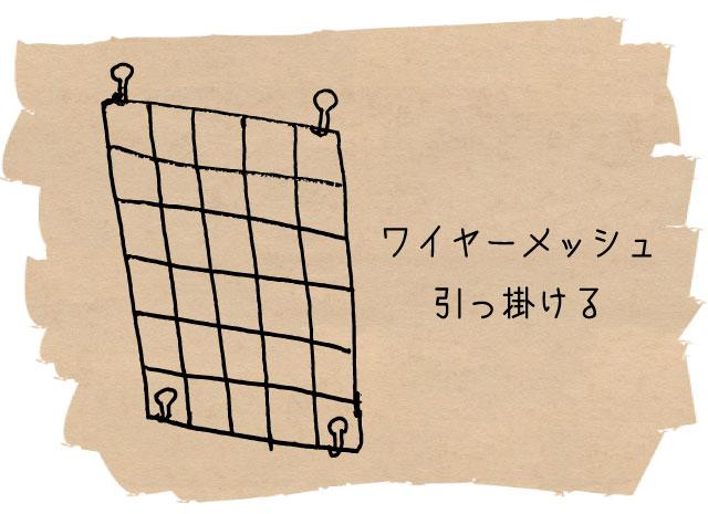 DIYで100均のワイヤーメッシュを付ける図解2